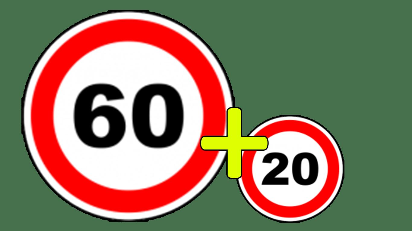 Будет ли снижен скоростной лимит (+20 км/ч) в 2019-2020 году?