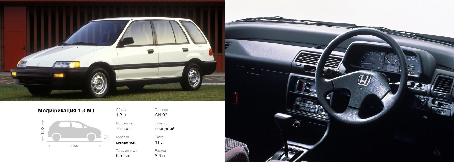 Четвертое поколение Honda Civic