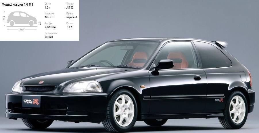 Первое поколениеHonda Civic Type R