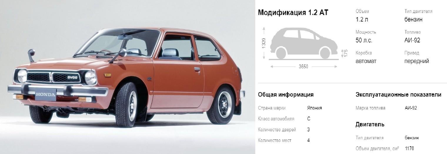 Первое поколение Honda Civic