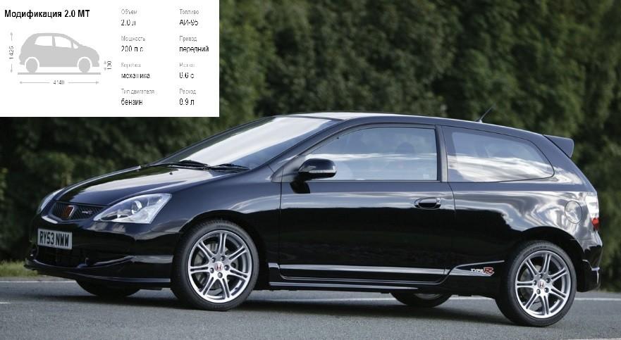 РестайлингHonda Civic Type R