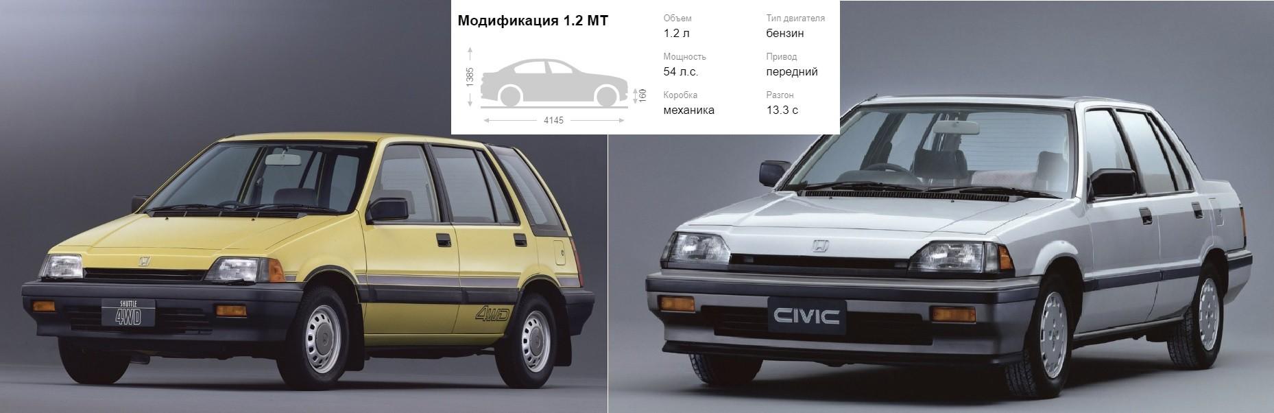 Третье поколение Honda Civic