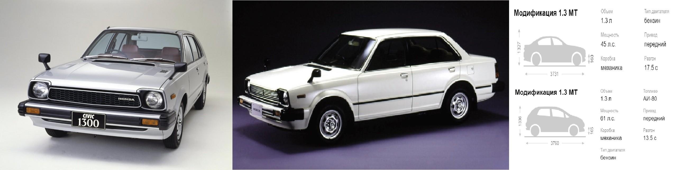 Второе поколение Honda Civic